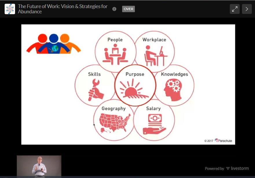 Как найти значимую и хорошо оплачиваемую работу в будущем?: Future of Work – Strategy for Individuals